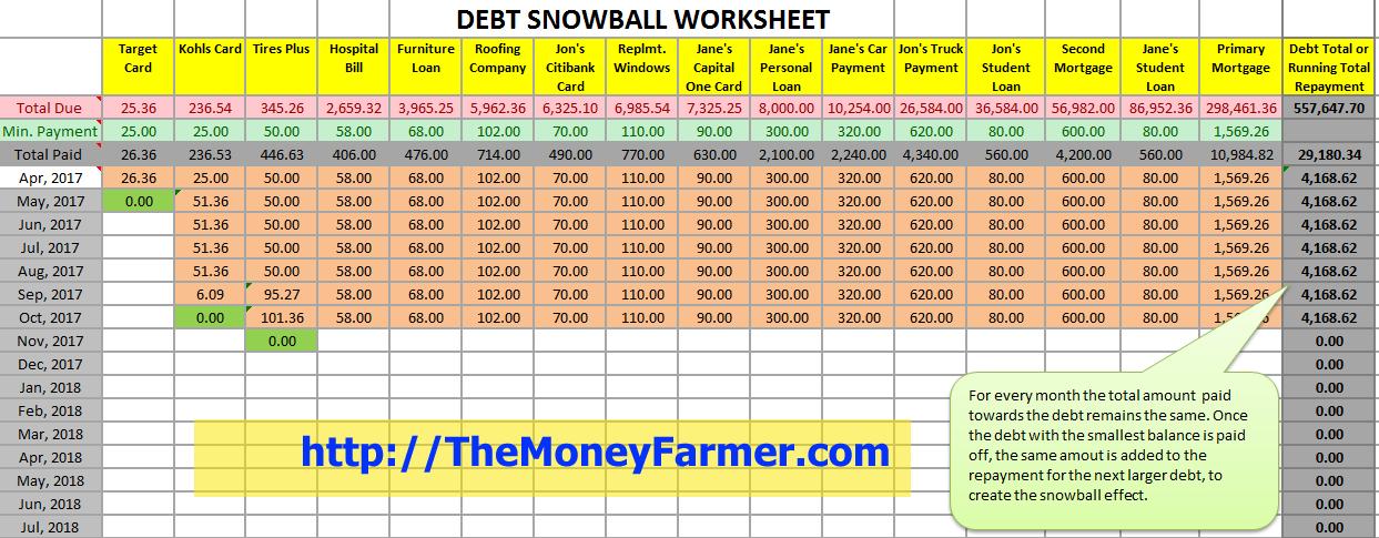 free debt snowball excel worksheet with chart broke pinterest