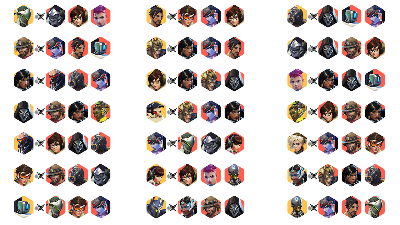 Cheat Sheet For Overwatch Counters With Kill Feed Icons Overwatch Counters Overwatch Skin Concepts Overwatch Comic