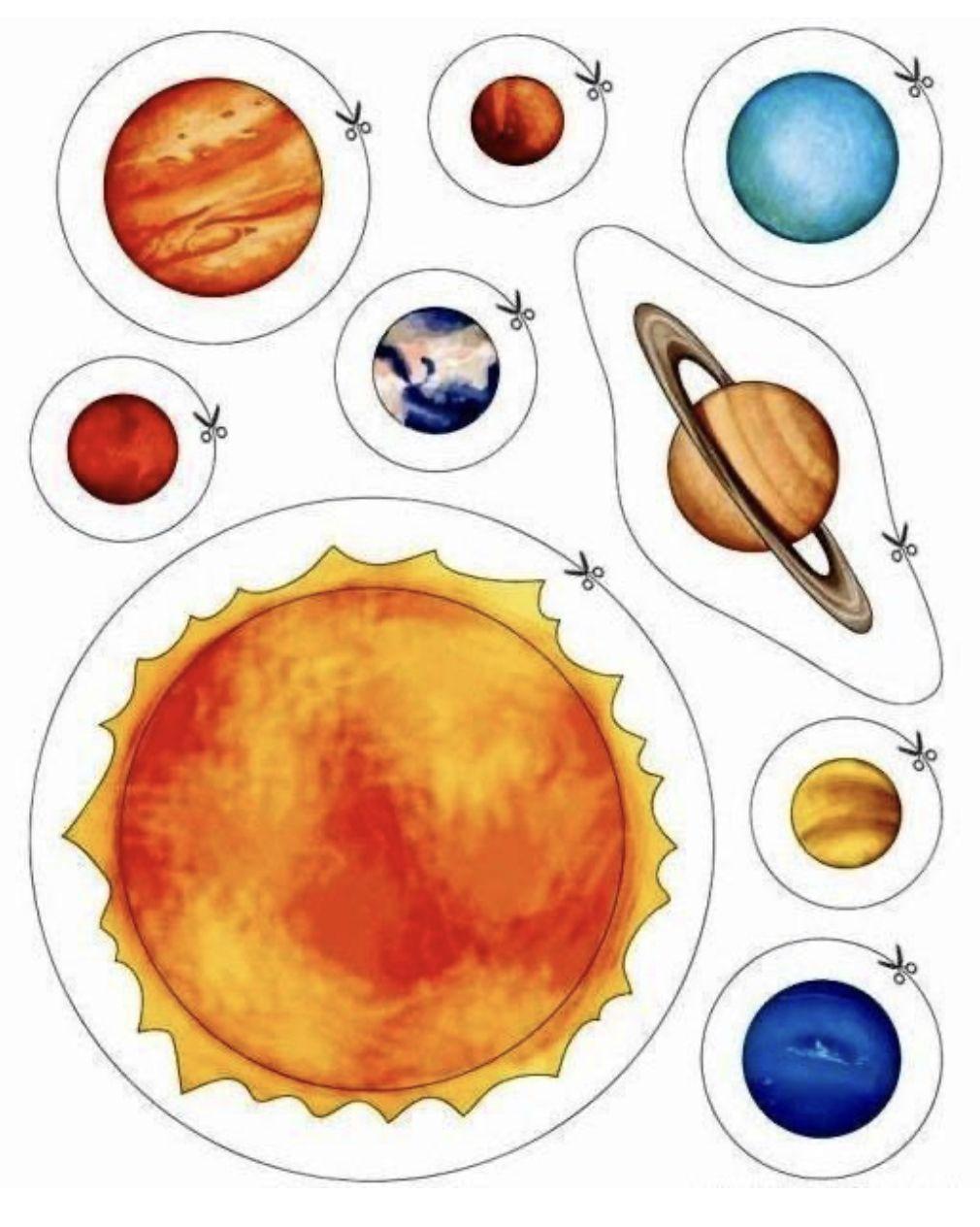 Pin De Cristina En Sozialkompetenz Sistema Solar Para Niños Astronomia Para Niños Imagenes Del Sistema Solar