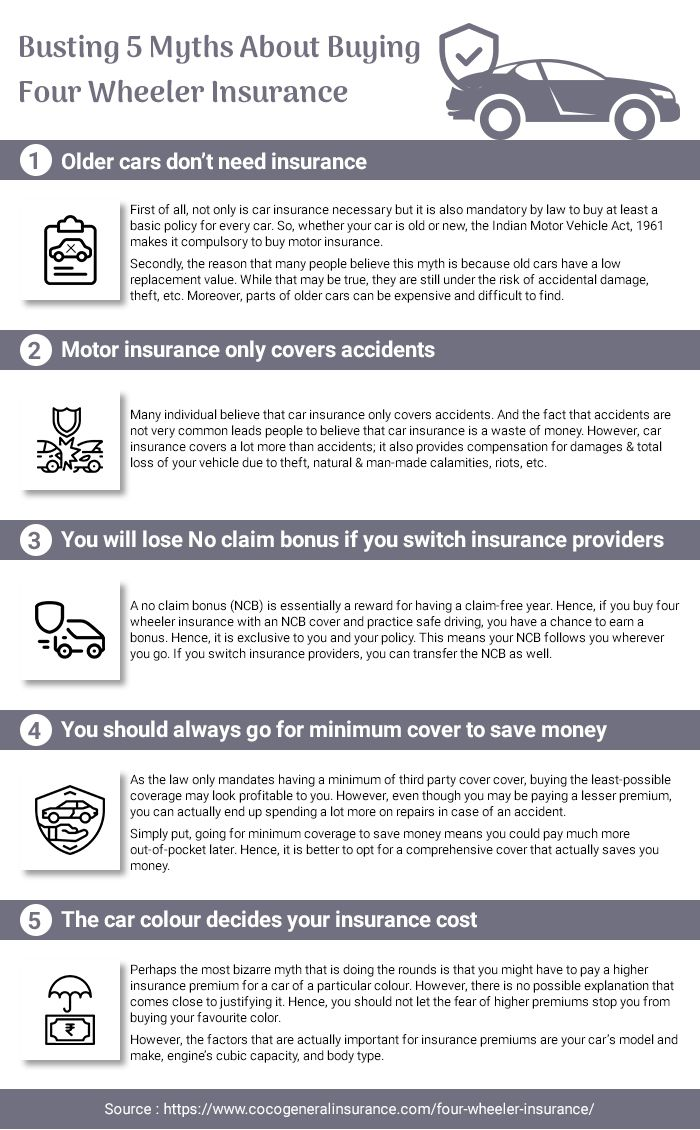 Busting 5 Myths About Buying Four Wheeler Insurance in