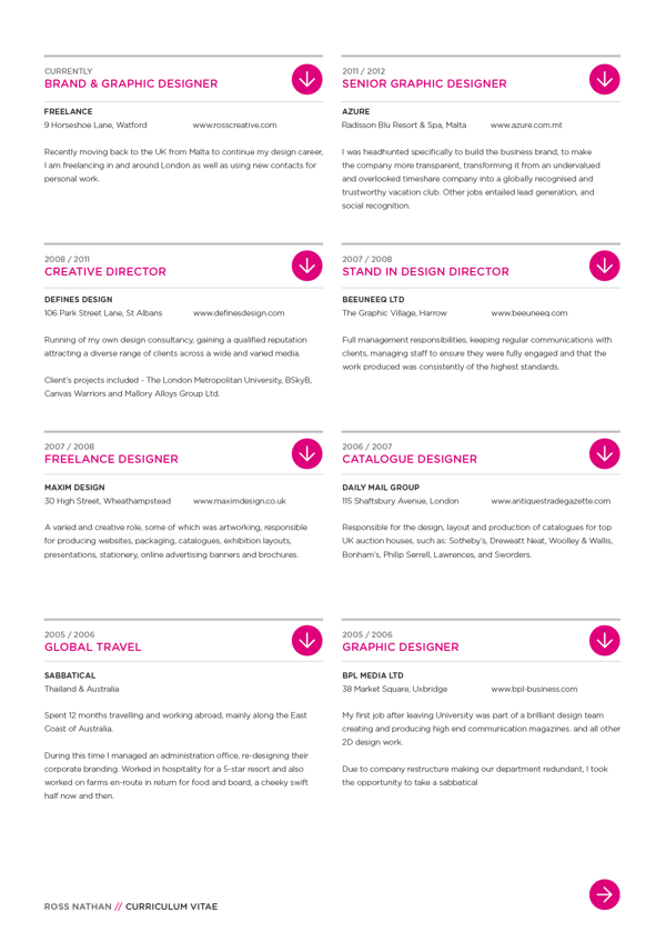 Senior Graphic Designer Resume Magnificent Curriculum Vitaeross Nathan Via Behance Like Parts Of It  Cv .