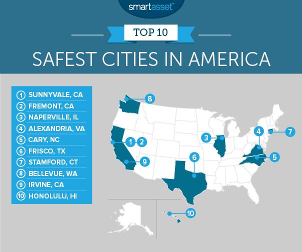Safest Cities In America In 2017 Smartasset Safe Cities City America