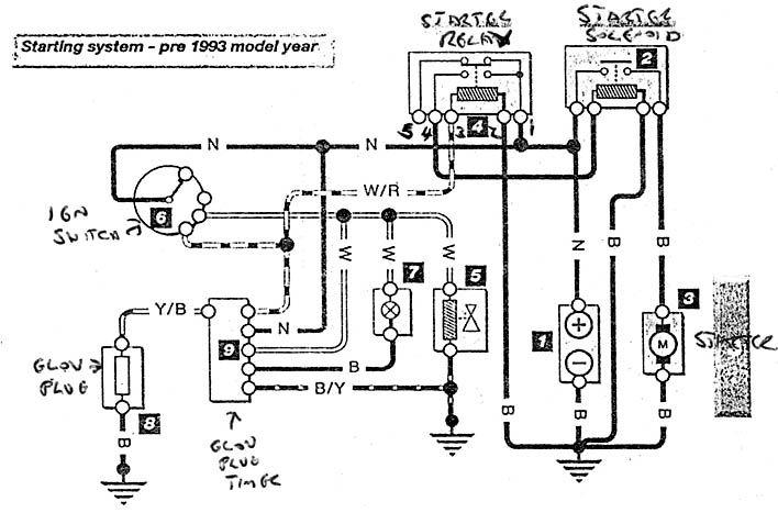 300tdi Alternator Wiring Diagram Land Rover Discovery Wiring Diagram Manual Repair With