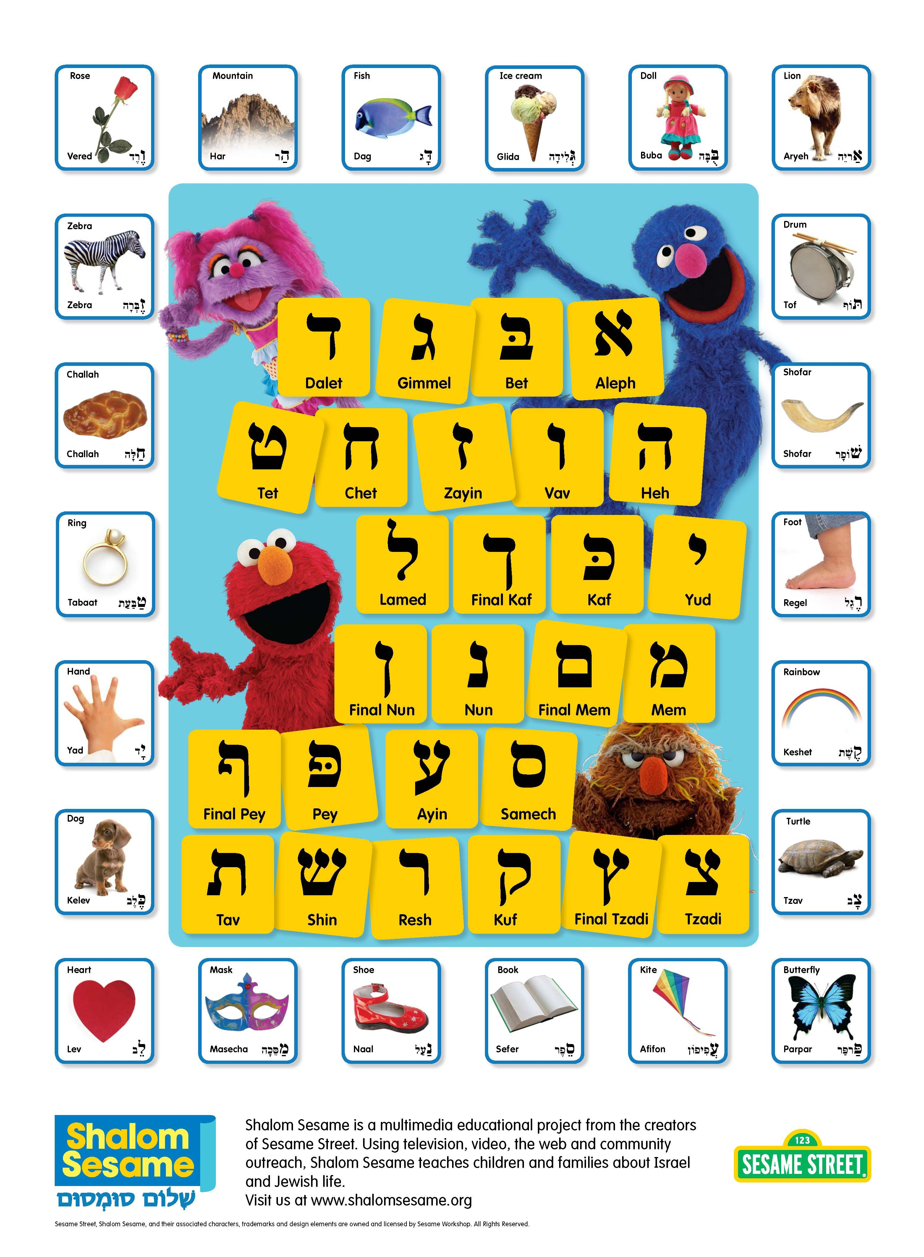 Hebrew Aleph Bet Poster From Shalom Sesame