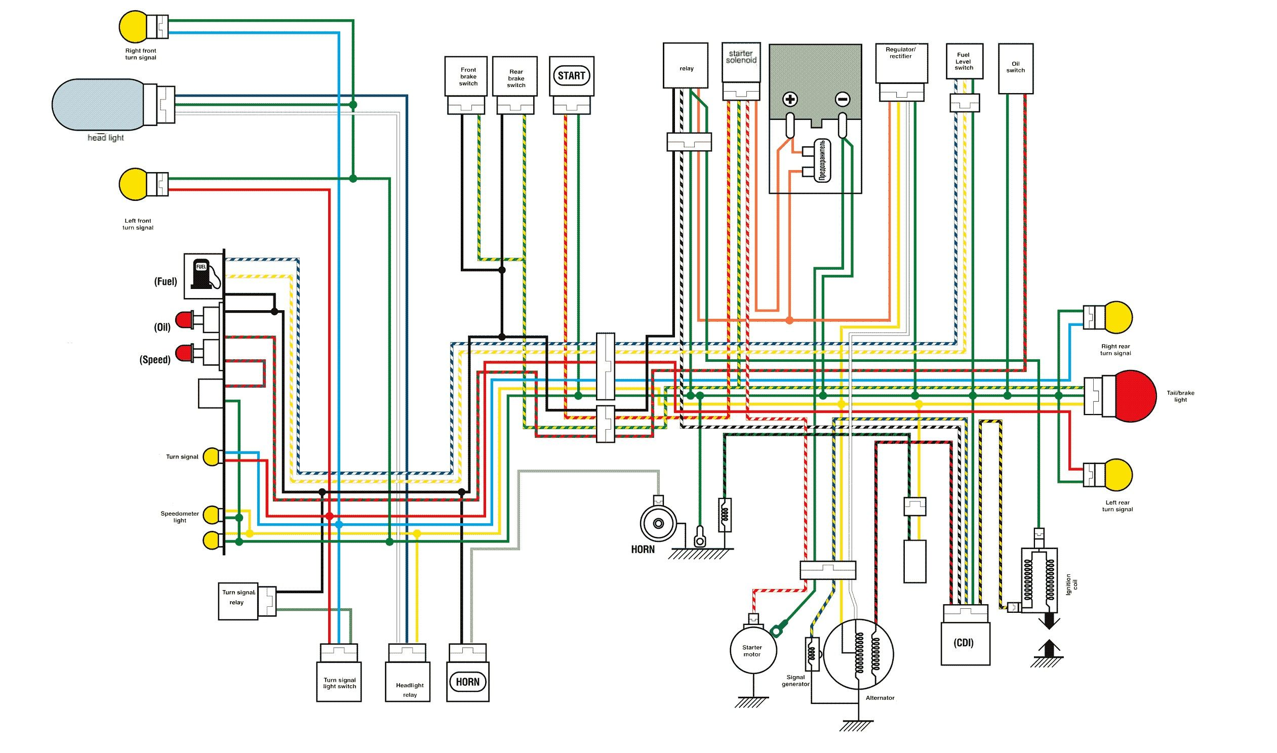 12 Good Wiring Diagram Of Motorcycle Honda Xrm 110 Technique Https Bacamajalah Com 12 Good W Electrical Wiring Diagram Electrical Diagram Honda Motorcycles