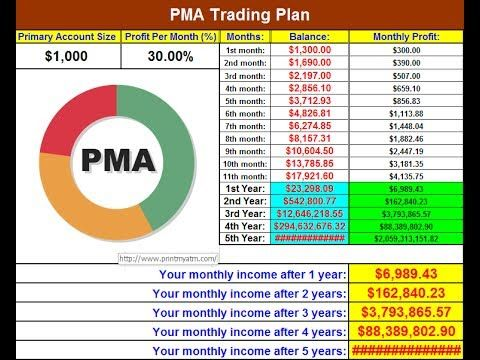 Binary options atm scam pin maximum bets on slot machines