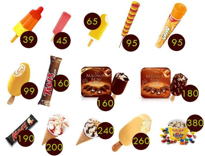 veel calorieën