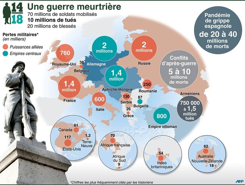 Epingle Sur Historie De France