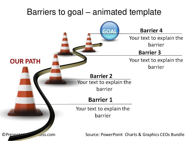 charts to represent goals - Google Search