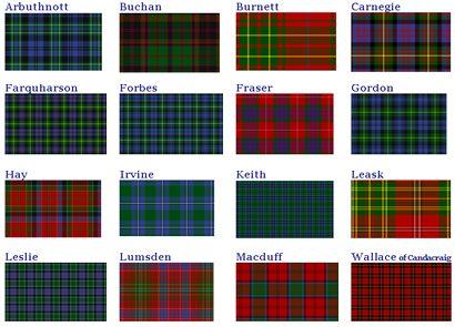 Tartan Patterns For Scottish Clans Resultado De Imagem Para Scott Paints