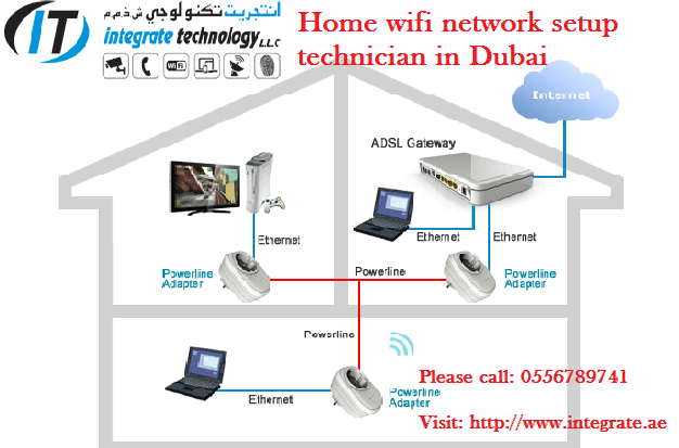 Extended Wifi Coverage Setup At Your Home In Jumeirah Dubai Wifi Signal Booster Wifi Network Signal Boosters