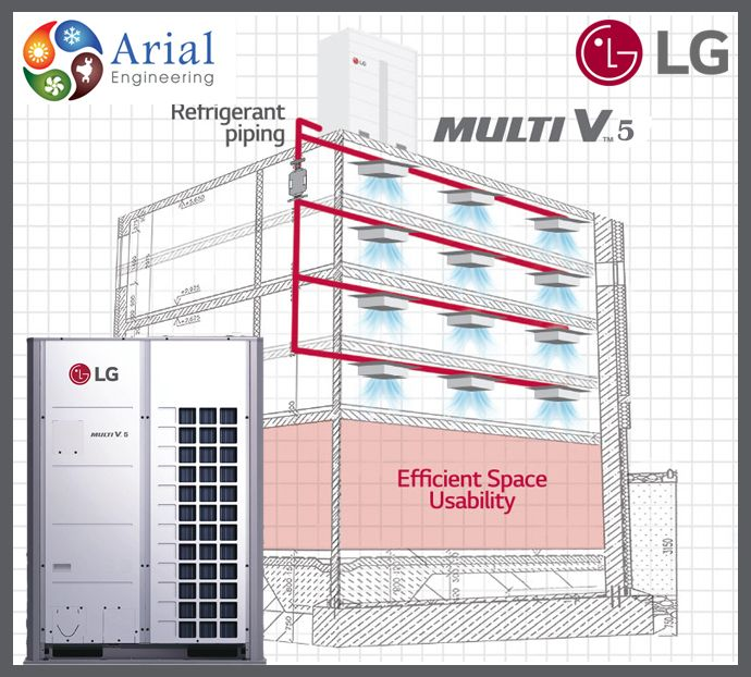 Lg Vrf Multiv5 Designed For Ultimate And Efficient Space Usability