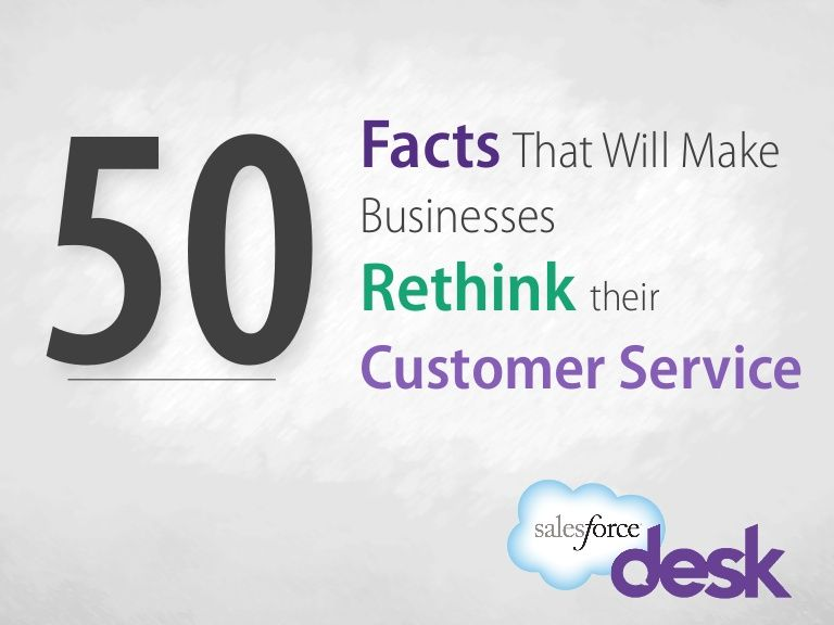 50 Facts That Will Make Businesses Rethink their Customer