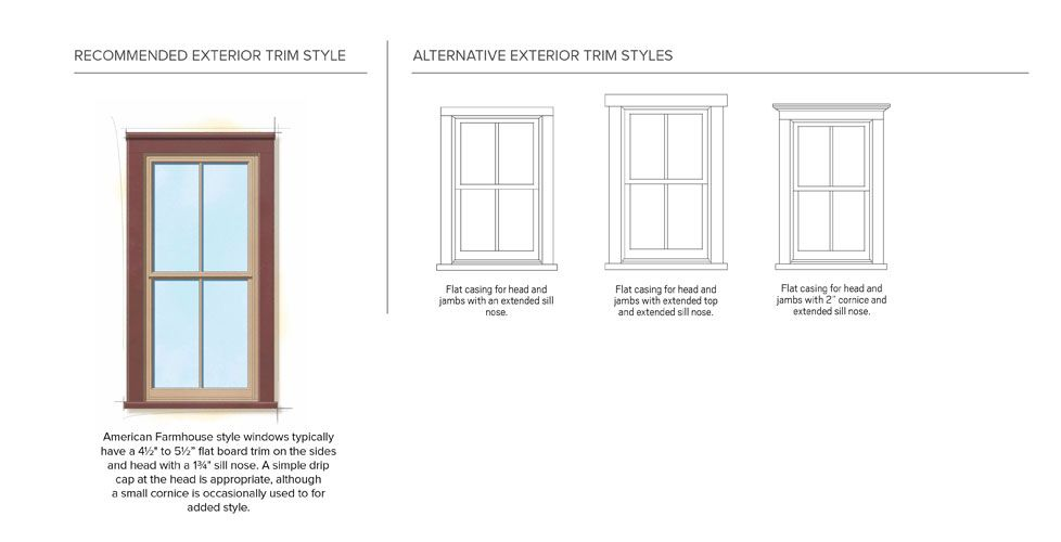American Farmhouse Home Style Window Trim Exterior Home Styles Exterior Farmhouse Style House