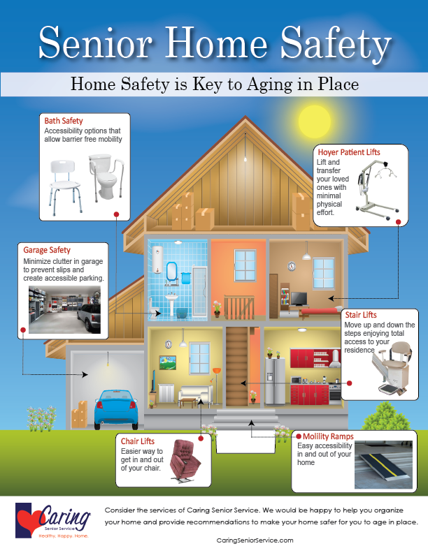 Check these key areas in the home for improvements to help