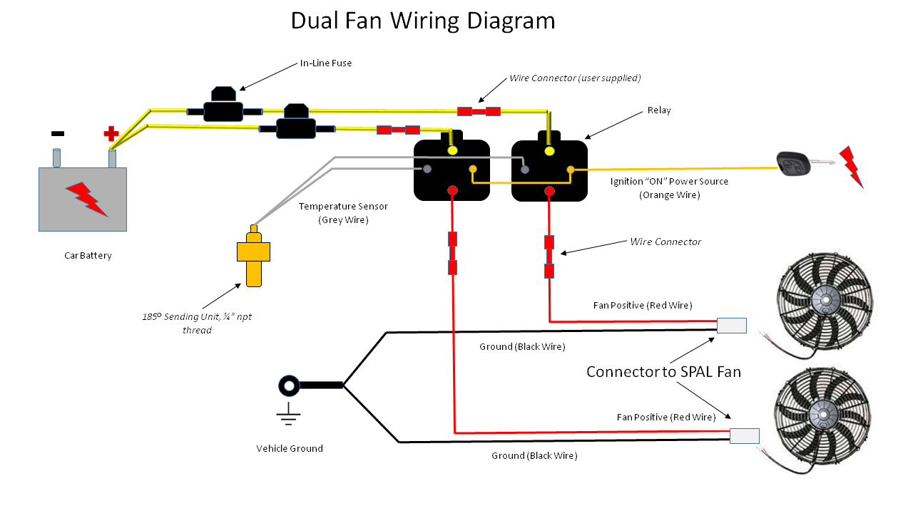 Pin By Andrew Bond On Wiring In 2020 Electric Cooling Fan Electric Radiator Fan Diagram