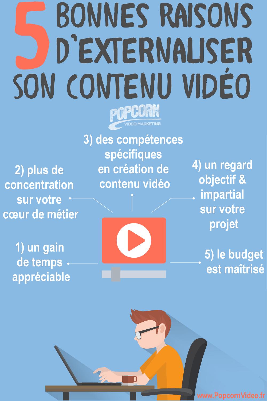 Pourquoi externaliser son contenu vidéo ? Video