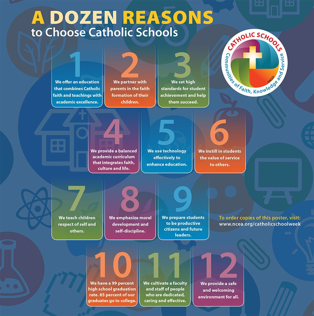 Poster design ideas for school - A Dozen Reasons To Choose Catholic Schools
