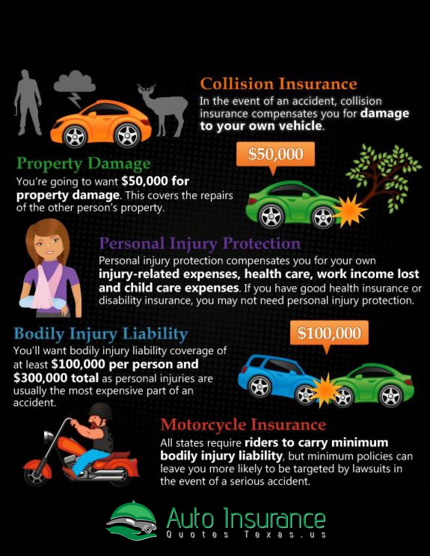 We Wish For You To Find The Best Auto Insurance Coverage In Texas