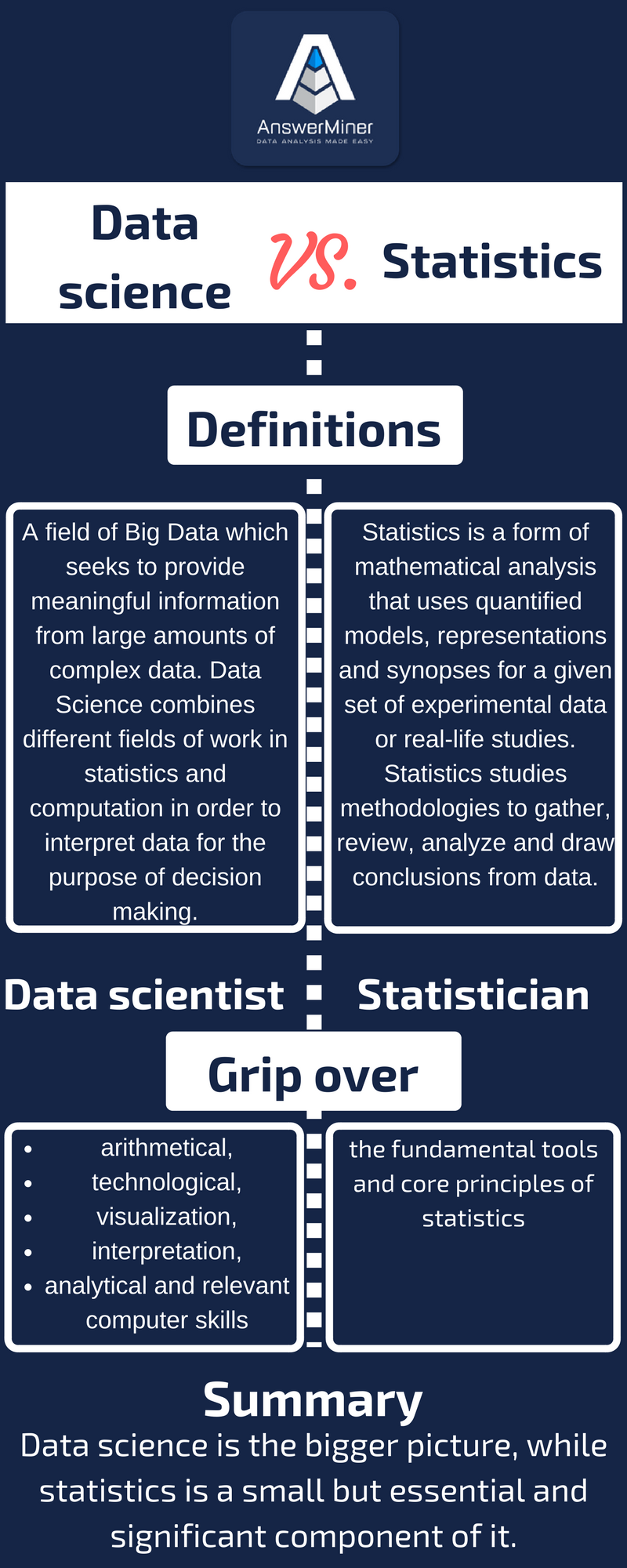 59 People Analytics Ideas In 2021 Analytics Data Science Data Analytics