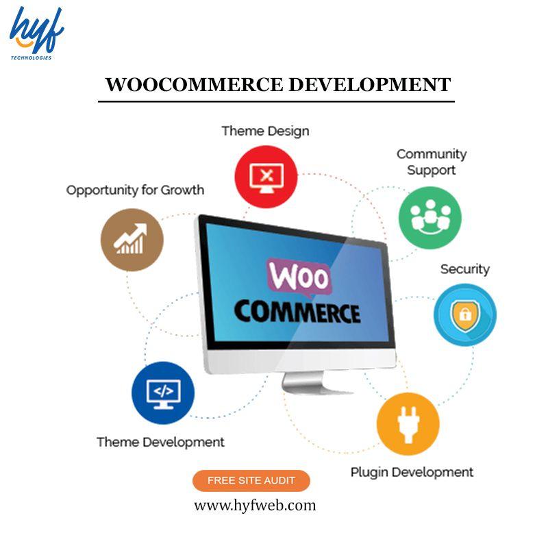 Woocommerce Development In 2020 Woocommerce Development Ecommerce