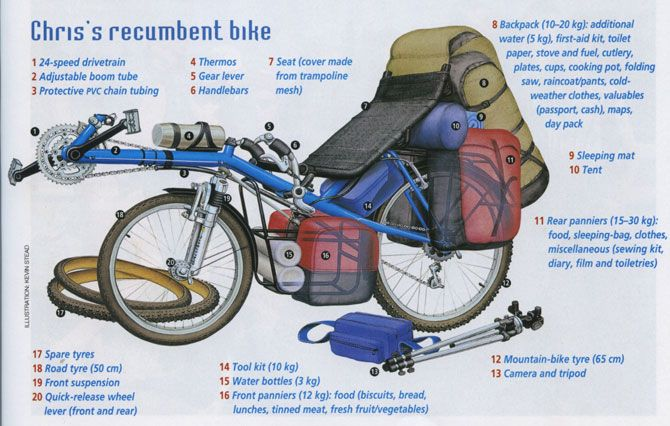 Chris S Recumbent Bike Recumbent Bicycle Bike Touring Bike