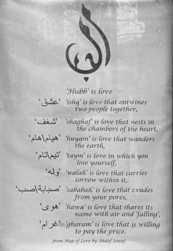 Love word meaning in Arabic | Love never end | Arabic love