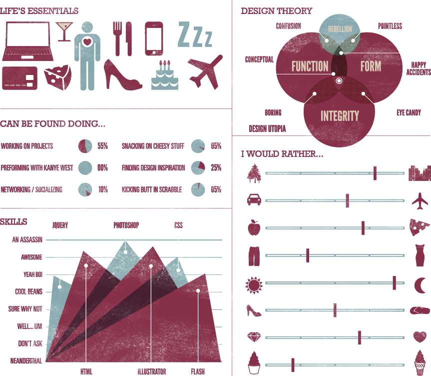 Infographic Portfolio Www Deda Me Infographic Resume Infographic Website Inspiration