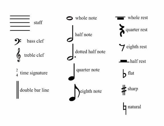 Forte music symbol
