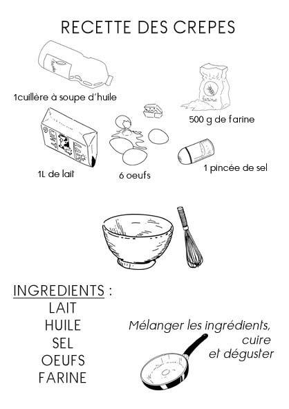 id en vrac pour l 233 cole recette des cr 234 pes learning crepes