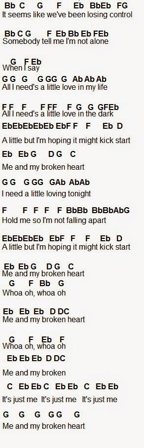 Flute Sheet Music Me And My Broken Heart Flute Sheet Music Flute Music Sheet Music