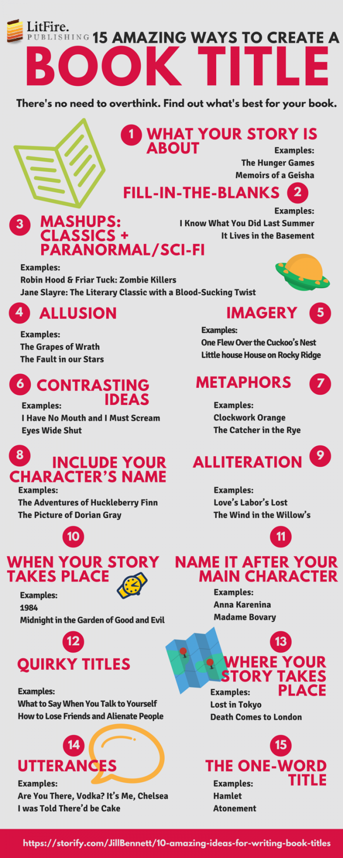 les titres des livres writing creative writing  the writing box 15 amazing ways to create a book title