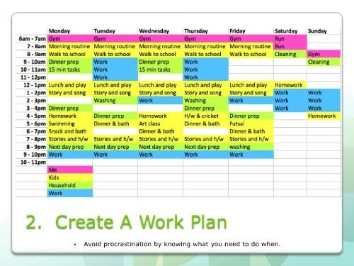 Time Management Tips Weekly schedule, Job list and Chart - sample work plan template