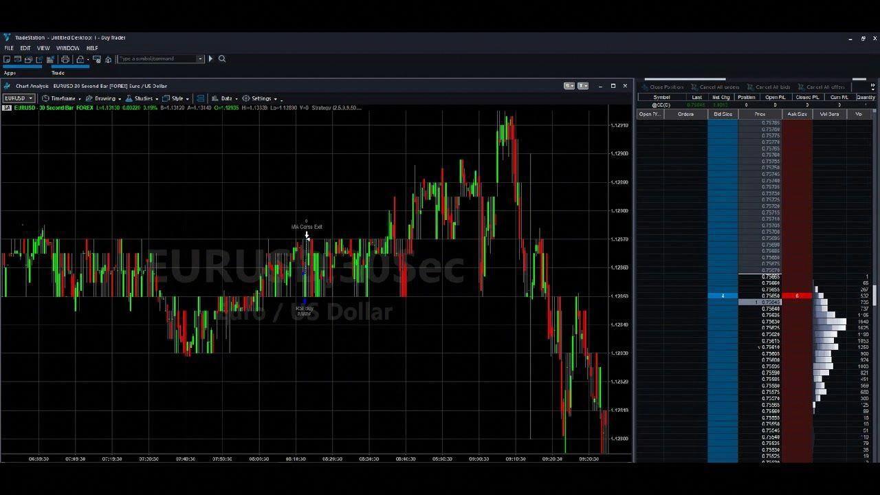 carlo termini trading
