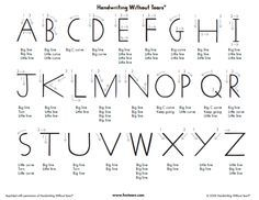 Handwriting Without Tears Letter Formation Chart | Handwriting ...