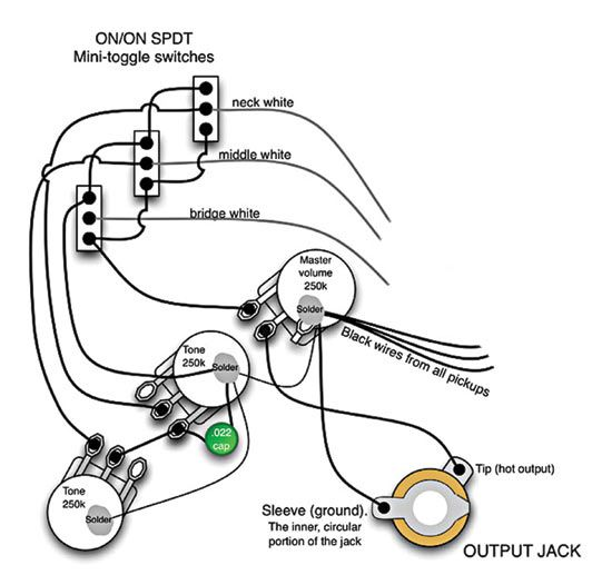 Mod: Stratocaster with Individual On/Off Switches for each