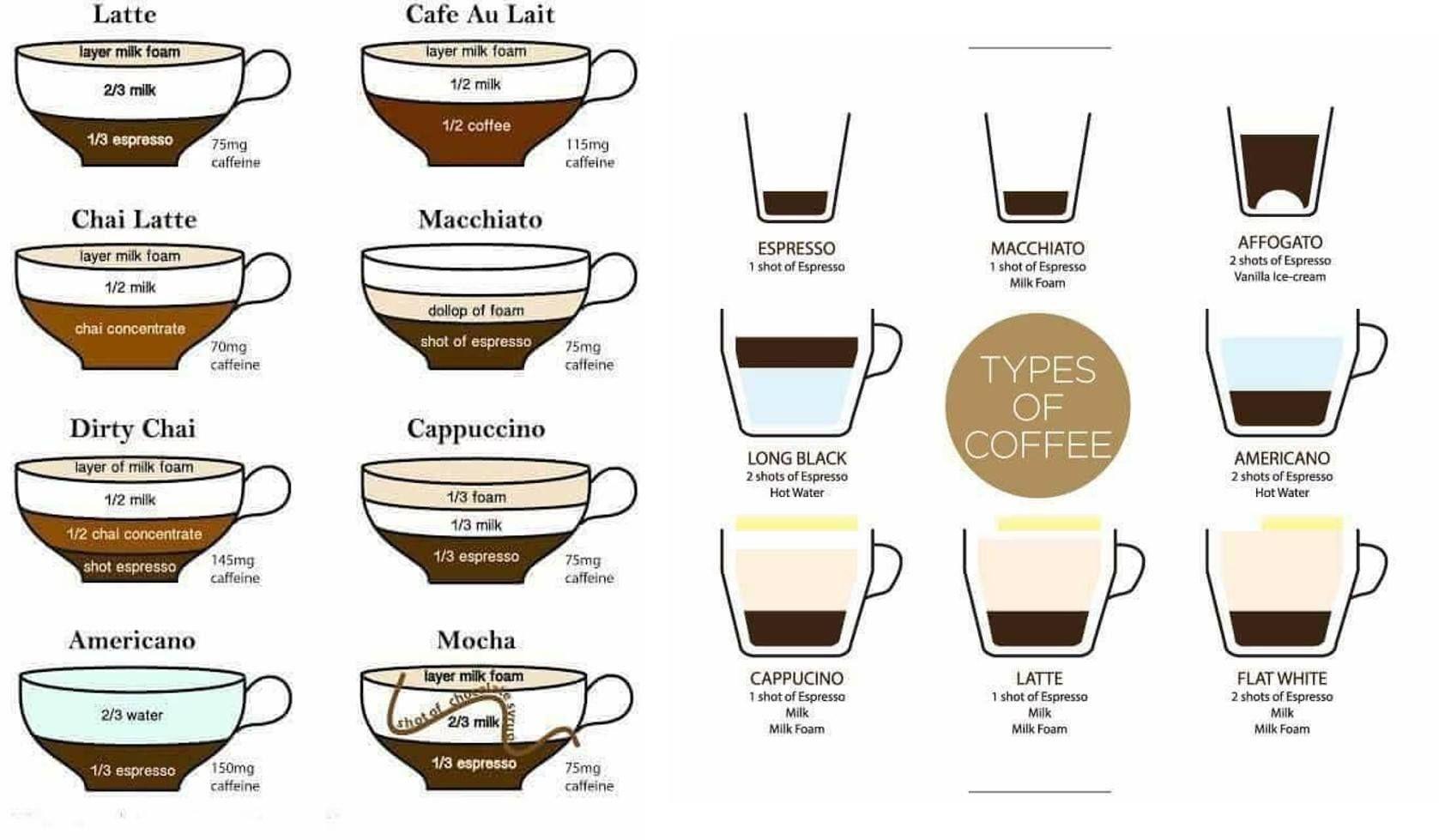 Cafe Káva Coffee Study Cafe Kaffee