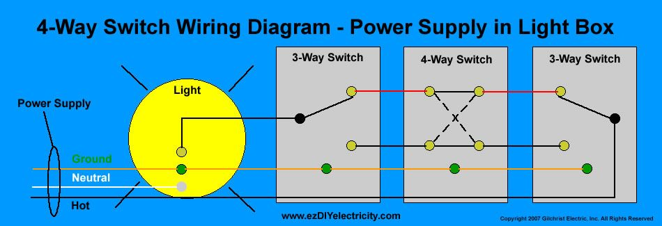 Saima Soomro 4 Way Switch Wiring Diagram Diagram 3 Way Switch Wiring Switch