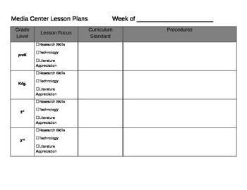 lesson plan templates for elementary school