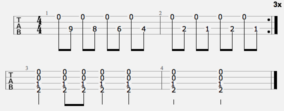 Bridal Chorus Here Comes The Bride For Ukulele Tabs Included