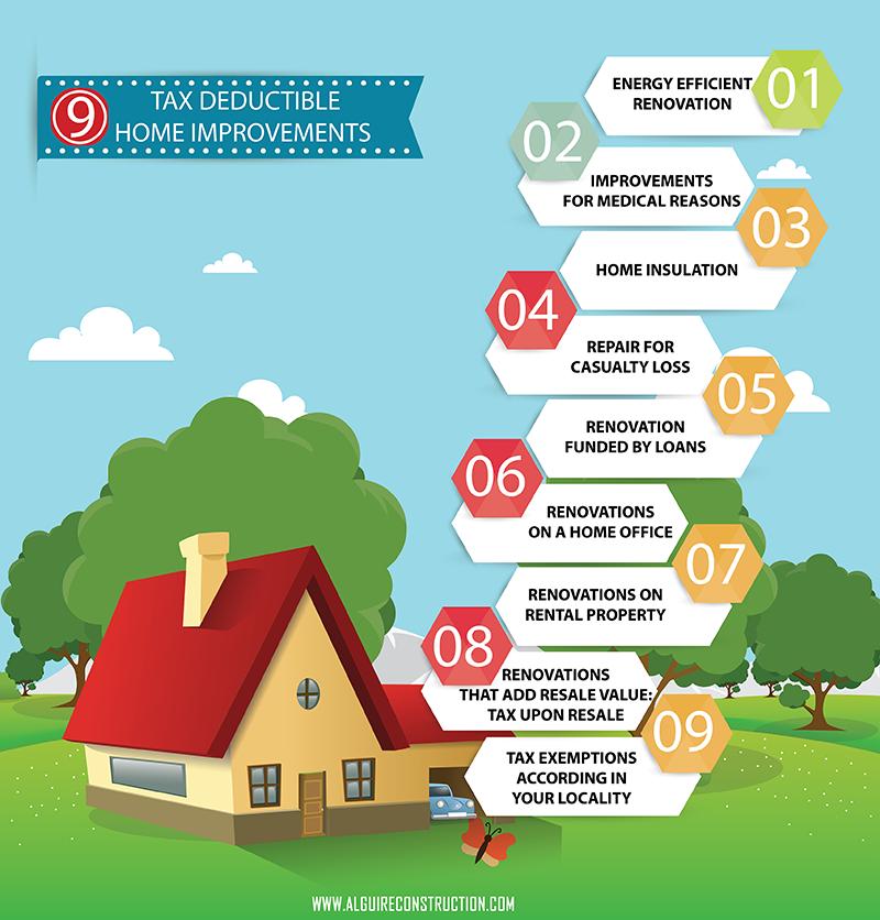 Tax Deductible Home Improvements
