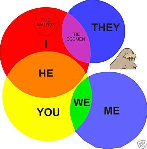 The walrus also best pie charts  venn diagrams images on pinterest rh