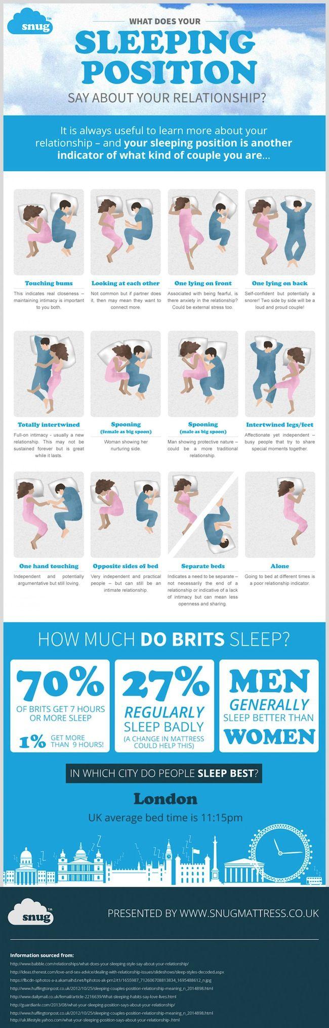 Pin On Health Life Tips