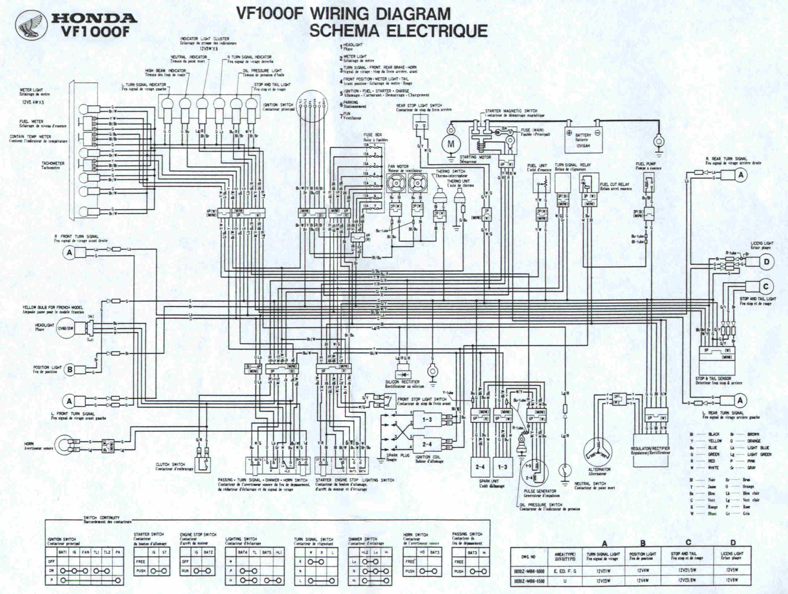 Manuali di manutenzione moto DuoMoto Trailer wiring