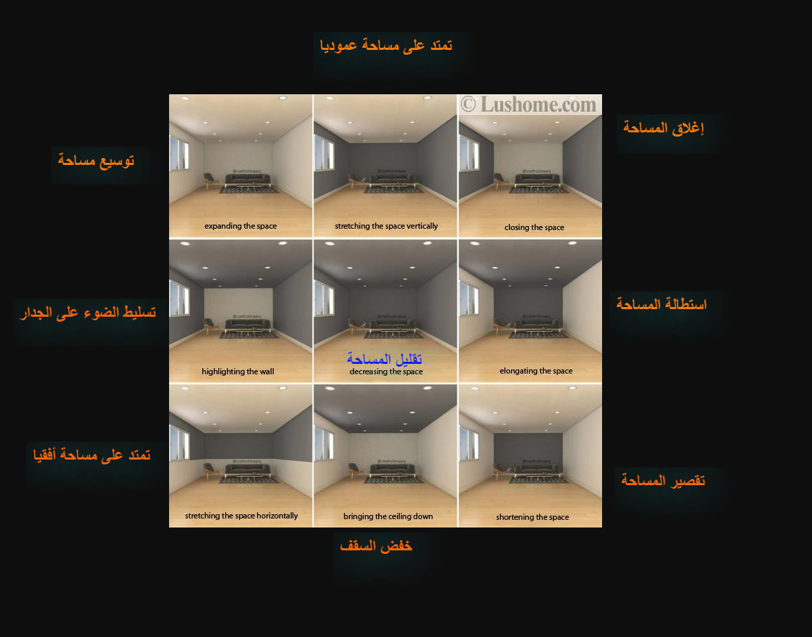 Pin By Eng Momen Zalat On Home Decor Home Decor Decor