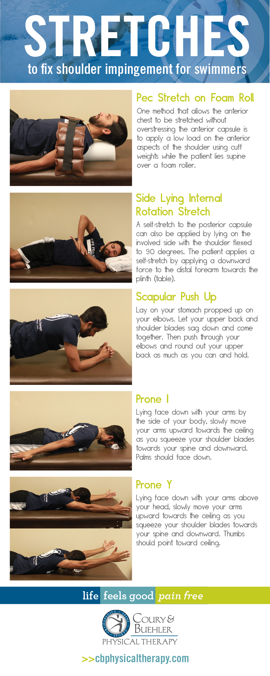 How To Prevent Shoulder Impingement For Swimmers Cbpt
