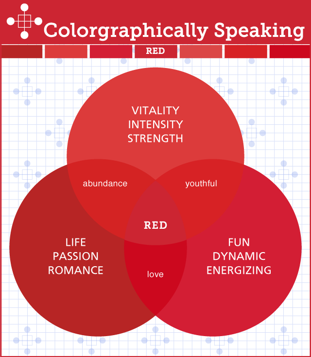 Colorgraphically Speaking  Meaning of Red