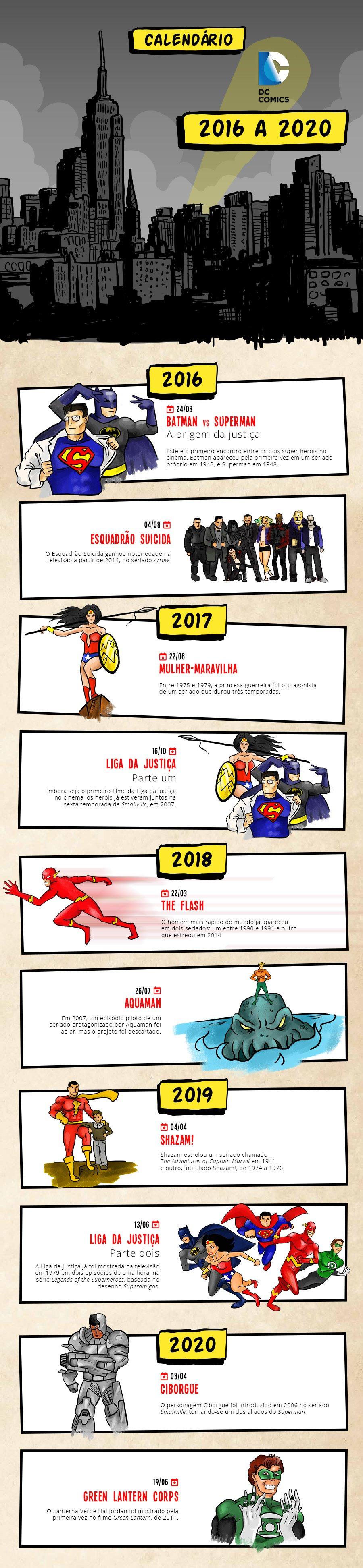 DC estreias de filmes no cinema