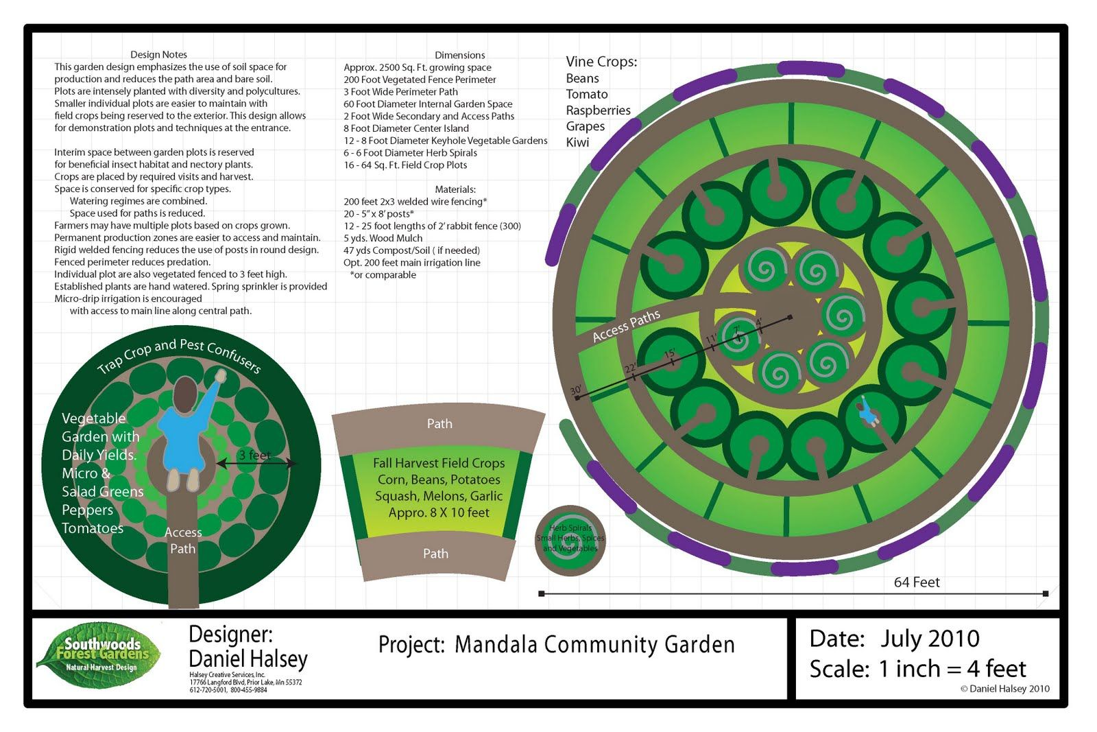 Mandala Community Garden Permaculture Perennials and Gardens