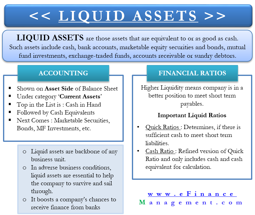 liquid assets meaning accounting treatment importance basics finance investing pension expense cash flow statement